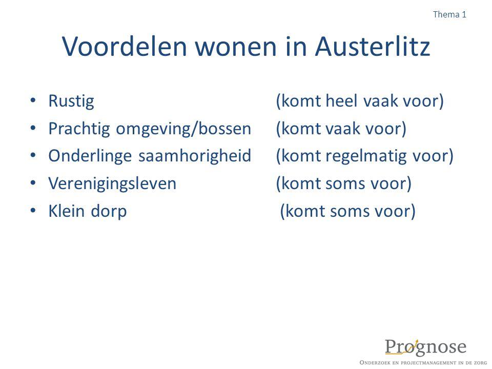 Voordelen wonen in Austerlitz Rustig (komt heel vaak voor) Prachtig omgeving/bossen (komt vaak voor) Onderlinge saamhorigheid (komt regelmatig voor) V
