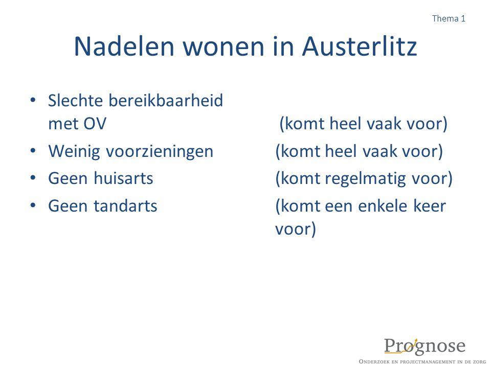 Nadelen wonen in Austerlitz Slechte bereikbaarheid met OV (komt heel vaak voor) Weinig voorzieningen (komt heel vaak voor) Geen huisarts (komt regelma
