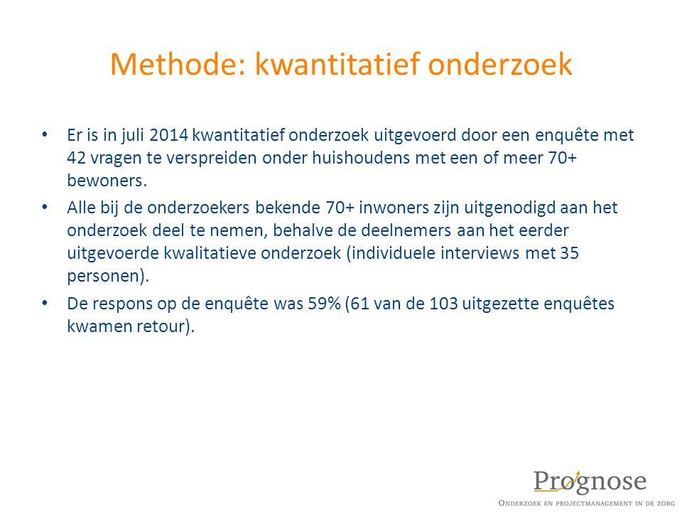 Methode: kwantitatief onderzoek Er is in juli 2014 kwantitatief onderzoek uitgevoerd door een enquête met 42 vragen te verspreiden onder huishoudens m