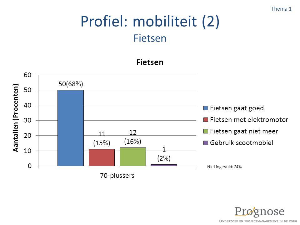 Profiel: mobiliteit (2) Fietsen Thema 1 Niet ingevuld: 24%