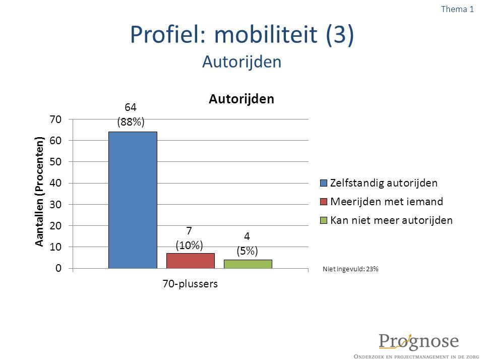 Profiel: mobiliteit (3) Autorijden Thema 1 Niet ingevuld: 23%