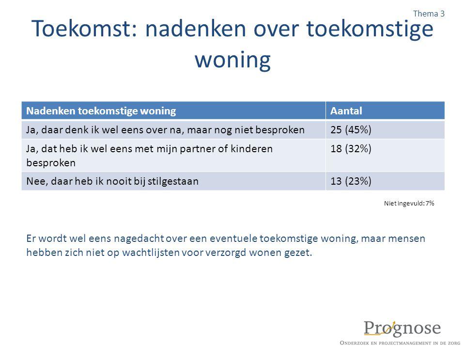 Toekomst: nadenken over toekomstige woning Nadenken toekomstige woningAantal Ja, daar denk ik wel eens over na, maar nog niet besproken25 (45%) Ja, da