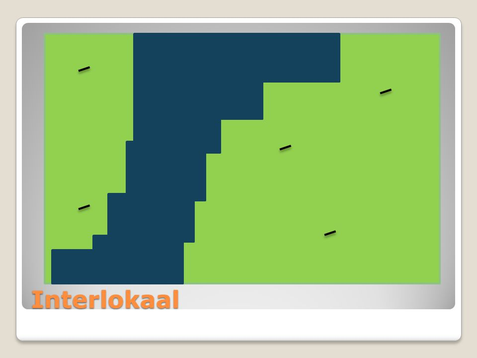 Interlokaal