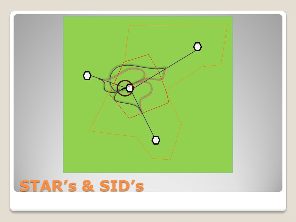 STAR's & SID's