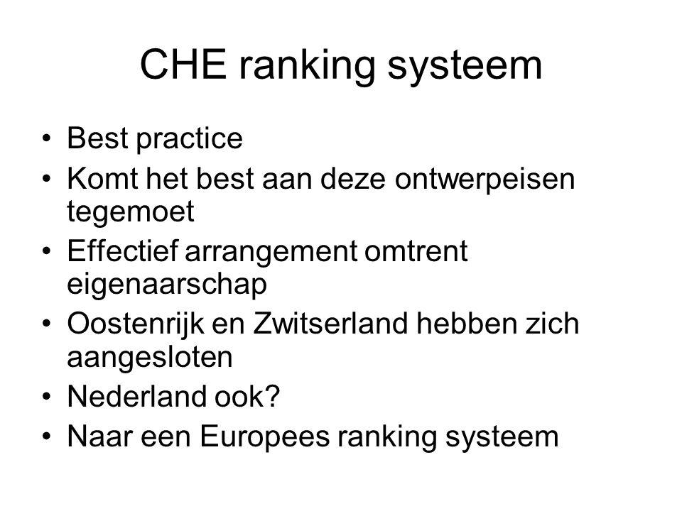 CHE ranking systeem Best practice Komt het best aan deze ontwerpeisen tegemoet Effectief arrangement omtrent eigenaarschap Oostenrijk en Zwitserland hebben zich aangesloten Nederland ook.