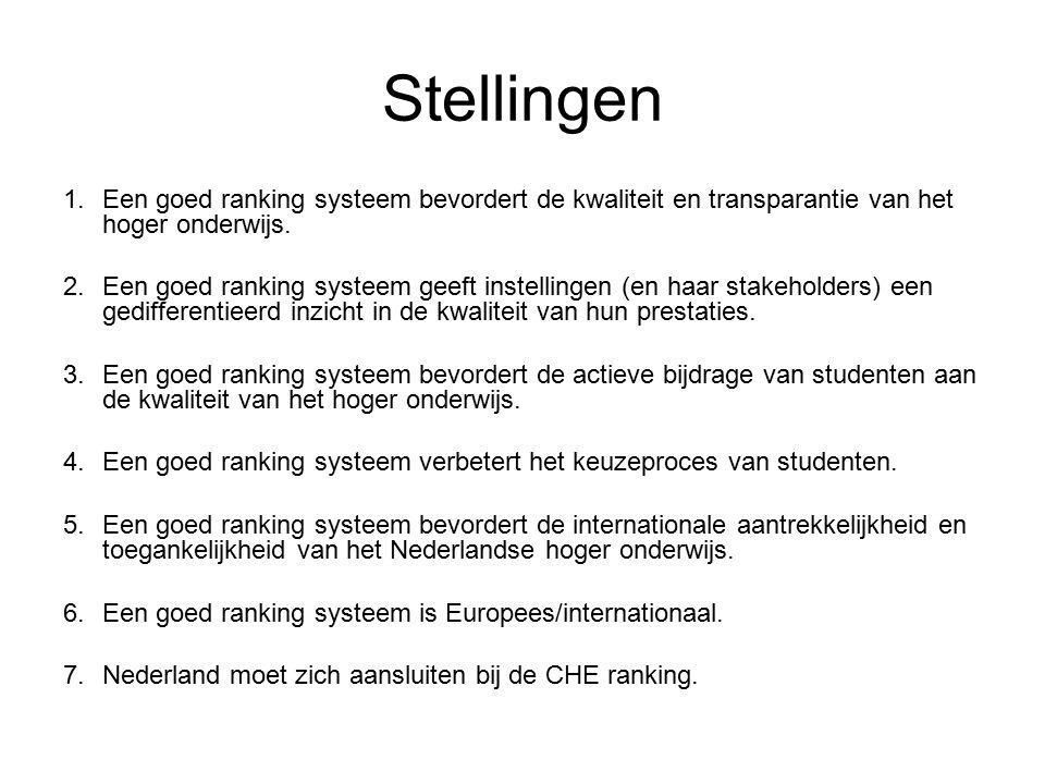 Stellingen 1.Een goed ranking systeem bevordert de kwaliteit en transparantie van het hoger onderwijs.