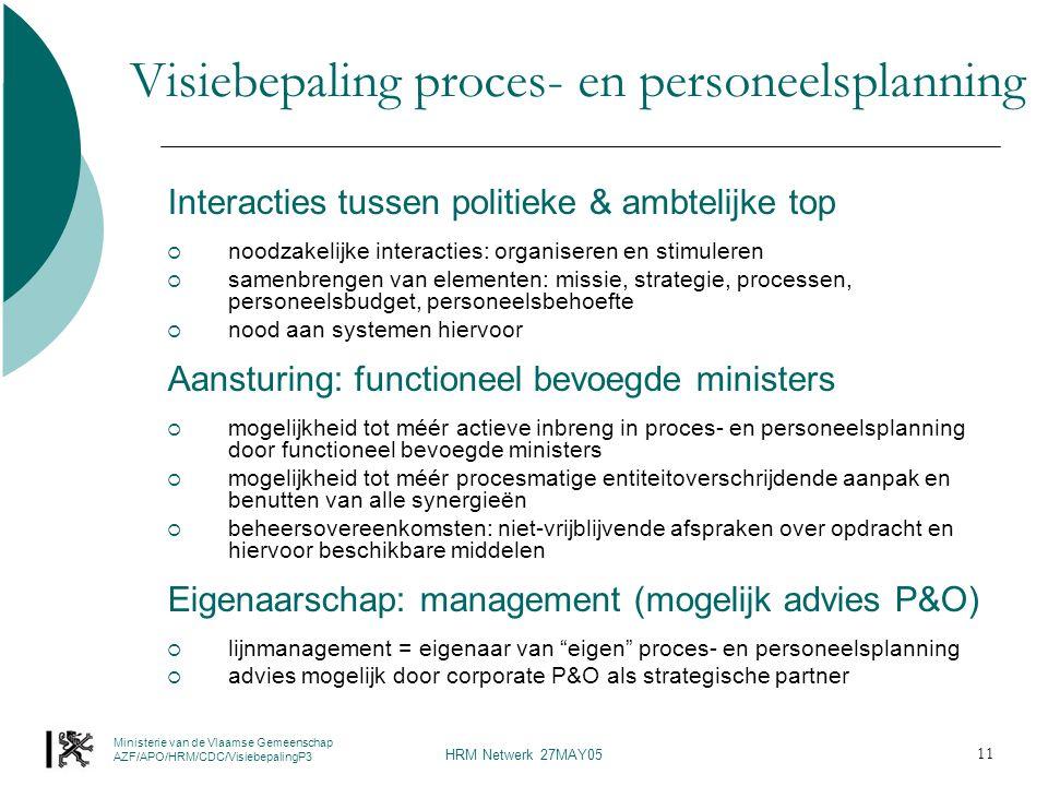 Ministerie van de Vlaamse Gemeenschap AZF/APO/HRM/CDC/VisiebepalingP3 HRM Netwerk 27MAY05 11 Visiebepaling proces- en personeelsplanning Interacties tussen politieke & ambtelijke top  noodzakelijke interacties: organiseren en stimuleren  samenbrengen van elementen: missie, strategie, processen, personeelsbudget, personeelsbehoefte  nood aan systemen hiervoor Aansturing: functioneel bevoegde ministers  mogelijkheid tot méér actieve inbreng in proces- en personeelsplanning door functioneel bevoegde ministers  mogelijkheid tot méér procesmatige entiteitoverschrijdende aanpak en benutten van alle synergieën  beheersovereenkomsten: niet-vrijblijvende afspraken over opdracht en hiervoor beschikbare middelen Eigenaarschap: management (mogelijk advies P&O)  lijnmanagement = eigenaar van eigen proces- en personeelsplanning  advies mogelijk door corporate P&O als strategische partner