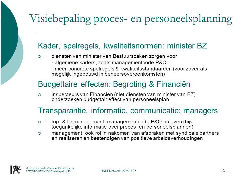Ministerie van de Vlaamse Gemeenschap AZF/APO/HRM/CDC/VisiebepalingP3 HRM Netwerk 27MAY05 12 Visiebepaling proces- en personeelsplanning Kader, spelregels, kwaliteitsnormen: minister BZ  diensten van minister van Bestuurszaken zorgen voor - algemene kaders, zoals managementcode P&O - méér concrete spelregels & kwaliteitsstandaarden (voor zover als mogelijk ingebouwd in beheersovereenkomsten) Budgettaire effecten: Begroting & Financiën  inspecteurs van Financiën (niet diensten van minister van BZ) onderzoeken budgettair effect van personeelsplan Transparantie, informatie, communicatie: managers  top- & lijnmanagement: managementcode P&O naleven (bijv.