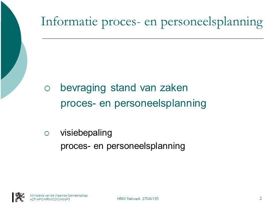 Ministerie van de Vlaamse Gemeenschap AZF/APO/HRM/CDC/IntroP3 HRM Netwerk 27MAY05 2 Informatie proces- en personeelsplanning  bevraging stand van zaken proces- en personeelsplanning  visiebepaling proces- en personeelsplanning
