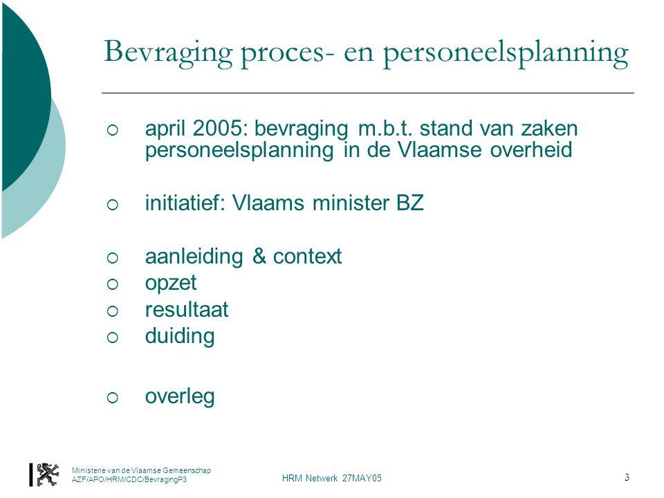 Ministerie van de Vlaamse Gemeenschap AZF/APO/HRM/CDC/BevragingP3 HRM Netwerk 27MAY05 3 Bevraging proces- en personeelsplanning  april 2005: bevraging m.b.t.