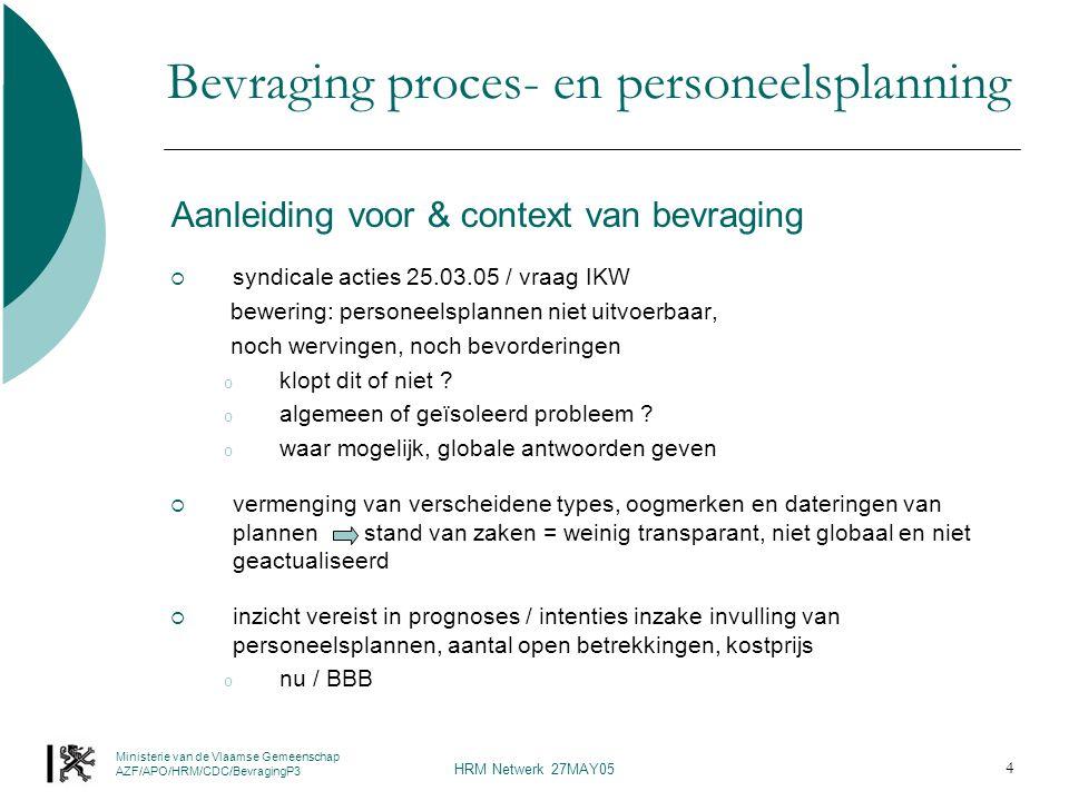 Ministerie van de Vlaamse Gemeenschap AZF/APO/HRM/CDC/BevragingP3 HRM Netwerk 27MAY05 4 Bevraging proces- en personeelsplanning Aanleiding voor & context van bevraging  syndicale acties 25.03.05 / vraag IKW bewering: personeelsplannen niet uitvoerbaar, noch wervingen, noch bevorderingen o klopt dit of niet .