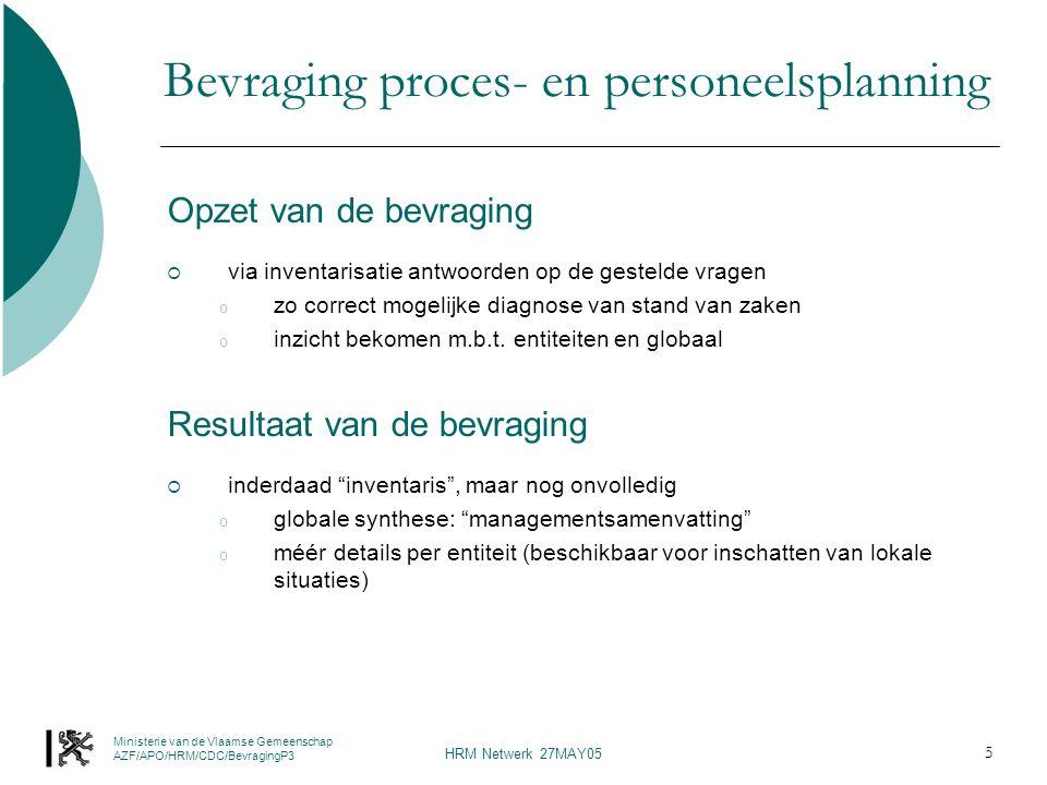 Ministerie van de Vlaamse Gemeenschap AZF/APO/HRM/CDC/BevragingP3 HRM Netwerk 27MAY05 5 Bevraging proces- en personeelsplanning Opzet van de bevraging  via inventarisatie antwoorden op de gestelde vragen o zo correct mogelijke diagnose van stand van zaken o inzicht bekomen m.b.t.