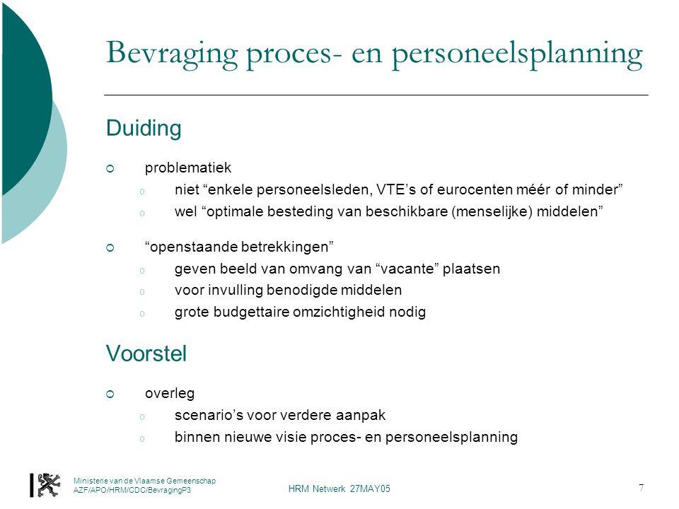Ministerie van de Vlaamse Gemeenschap AZF/APO/HRM/CDC/BevragingP3 HRM Netwerk 27MAY05 7 Bevraging proces- en personeelsplanning Duiding  problematiek