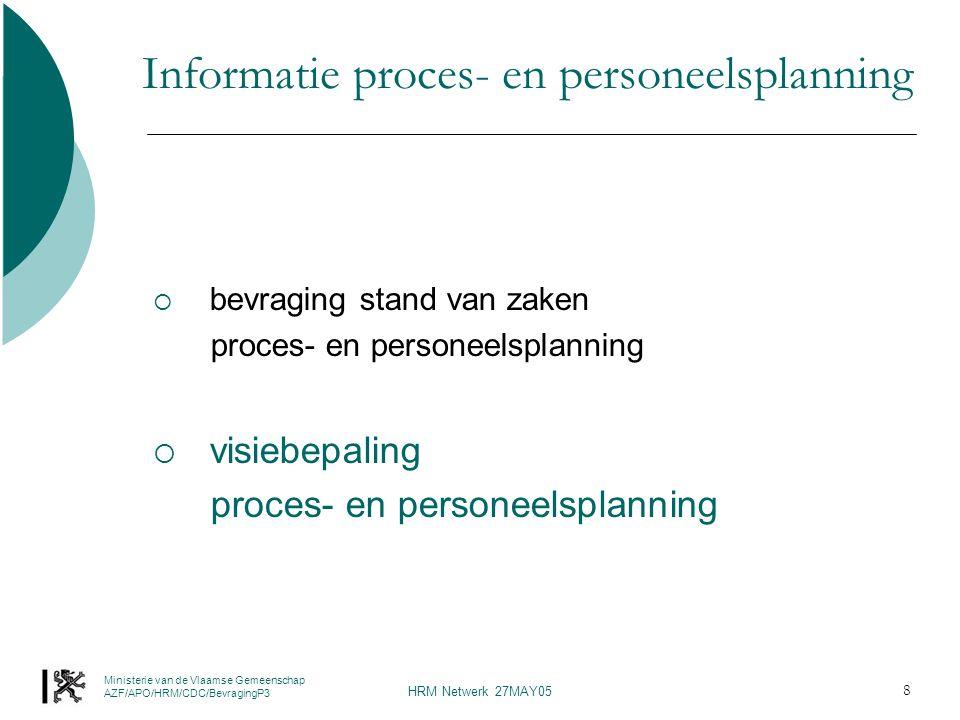 Ministerie van de Vlaamse Gemeenschap AZF/APO/HRM/CDC/BevragingP3 HRM Netwerk 27MAY05 8 Informatie proces- en personeelsplanning  bevraging stand van zaken proces- en personeelsplanning  visiebepaling proces- en personeelsplanning