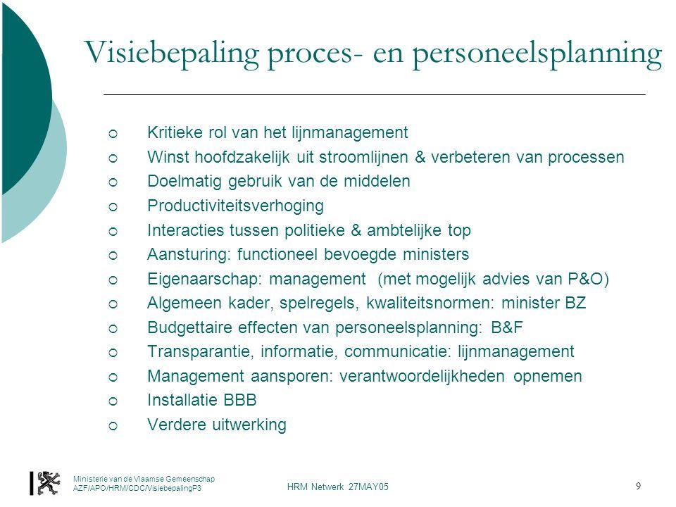 Ministerie van de Vlaamse Gemeenschap AZF/APO/HRM/CDC/VisiebepalingP3 HRM Netwerk 27MAY05 9 Visiebepaling proces- en personeelsplanning  Kritieke rol van het lijnmanagement  Winst hoofdzakelijk uit stroomlijnen & verbeteren van processen  Doelmatig gebruik van de middelen  Productiviteitsverhoging  Interacties tussen politieke & ambtelijke top  Aansturing: functioneel bevoegde ministers  Eigenaarschap: management (met mogelijk advies van P&O)  Algemeen kader, spelregels, kwaliteitsnormen: minister BZ  Budgettaire effecten van personeelsplanning: B&F  Transparantie, informatie, communicatie: lijnmanagement  Management aansporen: verantwoordelijkheden opnemen  Installatie BBB  Verdere uitwerking