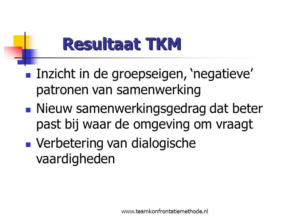 www.teamkonfrontatiemethode.nl Resultaat TKM Inzicht in de groepseigen, 'negatieve' patronen van samenwerking Nieuw samenwerkingsgedrag dat beter past bij waar de omgeving om vraagt Verbetering van dialogische vaardigheden