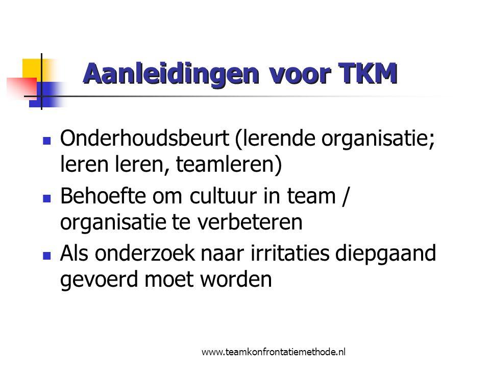 www.teamkonfrontatiemethode.nl Aanleidingen voor TKM Onderhoudsbeurt (lerende organisatie; leren leren, teamleren) Behoefte om cultuur in team / organisatie te verbeteren Als onderzoek naar irritaties diepgaand gevoerd moet worden