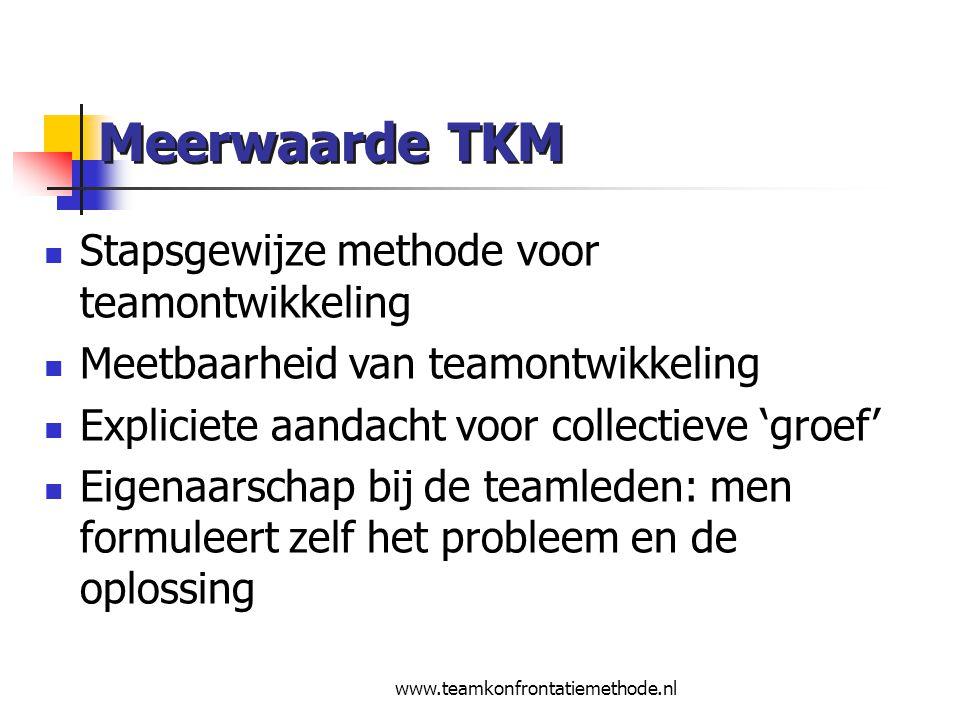 www.teamkonfrontatiemethode.nl Meerwaarde TKM Stapsgewijze methode voor teamontwikkeling Meetbaarheid van teamontwikkeling Expliciete aandacht voor collectieve 'groef' Eigenaarschap bij de teamleden: men formuleert zelf het probleem en de oplossing