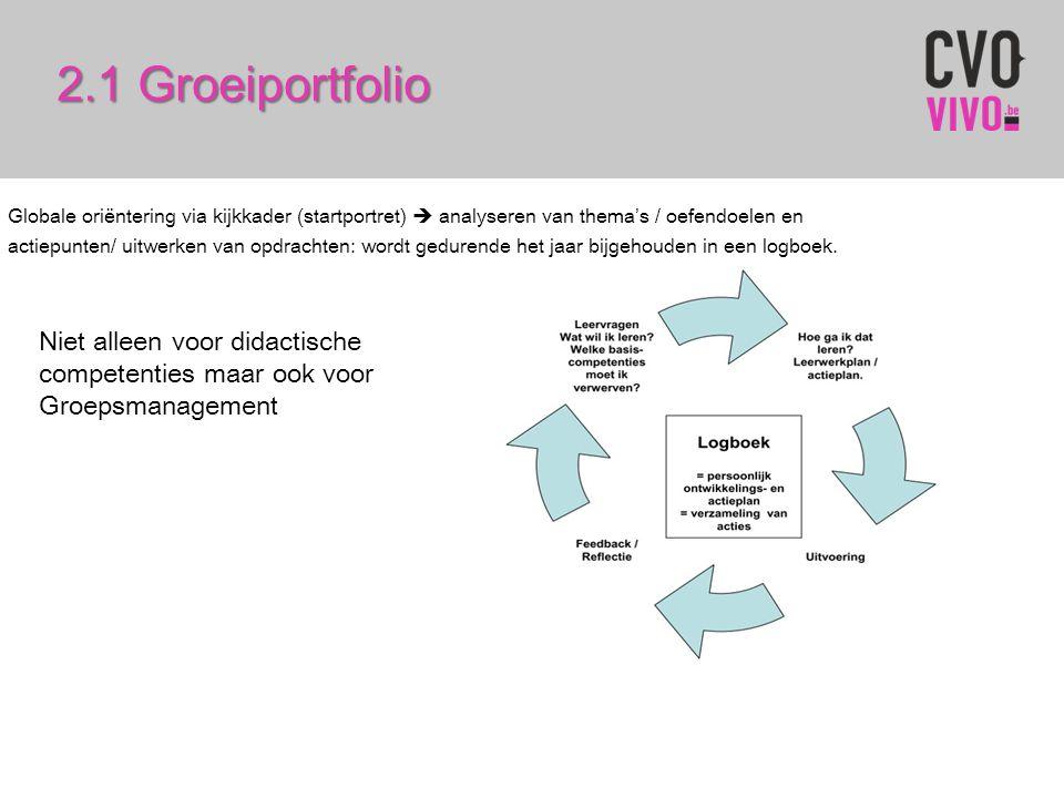 2.1 Groeiportfolio Globale oriëntering via kijkkader (startportret)  analyseren van thema's / oefendoelen en actiepunten/ uitwerken van opdrachten: w