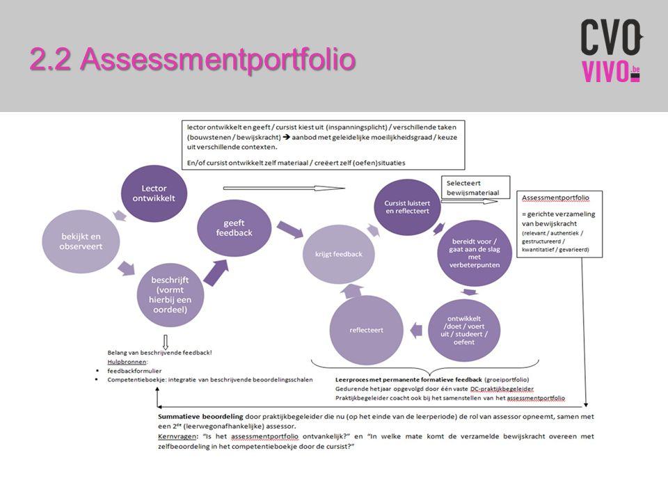 2.2 Assessmentportfolio