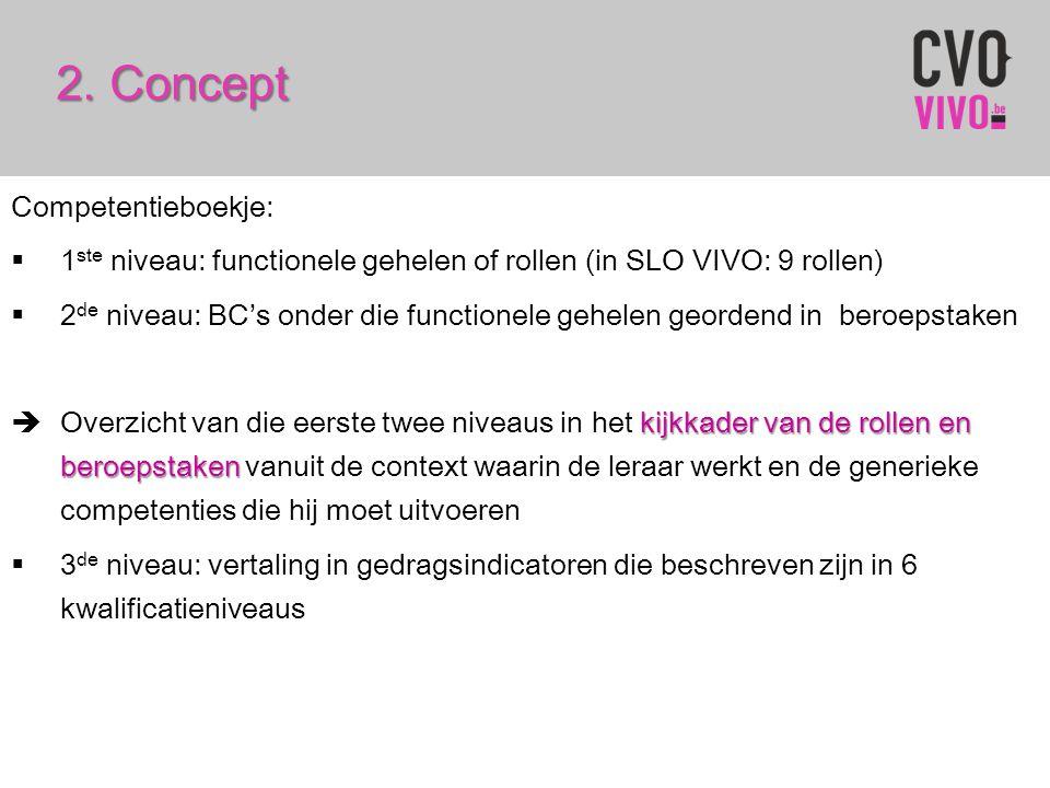 Competentieboekje:  1 ste niveau: functionele gehelen of rollen (in SLO VIVO: 9 rollen)  2 de niveau: BC's onder die functionele gehelen geordend in