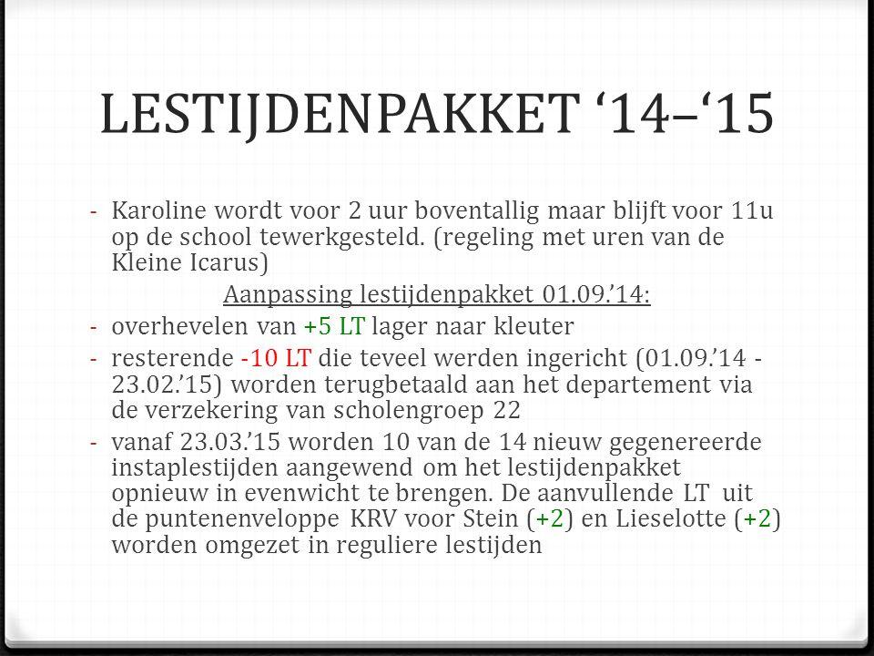 LESTIJDENPAKKET '14–'15 De aanvullende LT uit de puntenenveloppe KRV voor Lieselotte (+2 ) worden omgezet in reguliere lestijden.