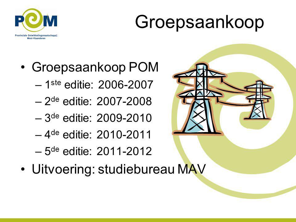 Groepsaankoop Groepsaankoop POM –1 ste editie: 2006-2007 –2 de editie: 2007-2008 –3 de editie: 2009-2010 –4 de editie: 2010-2011 –5 de editie: 2011-20