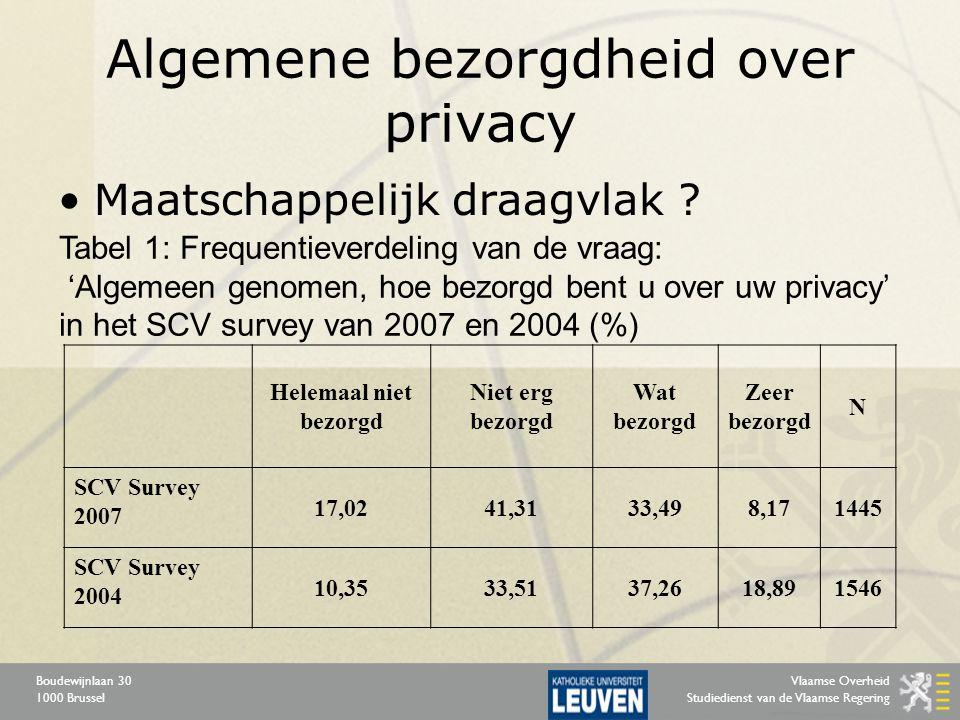 Vlaamse Overheid Studiedienst van de Vlaamse Regering Boudewijnlaan 30 1000 Brussel Algemene bezorgdheid over privacy Maatschappelijk draagvlak ? Tabe