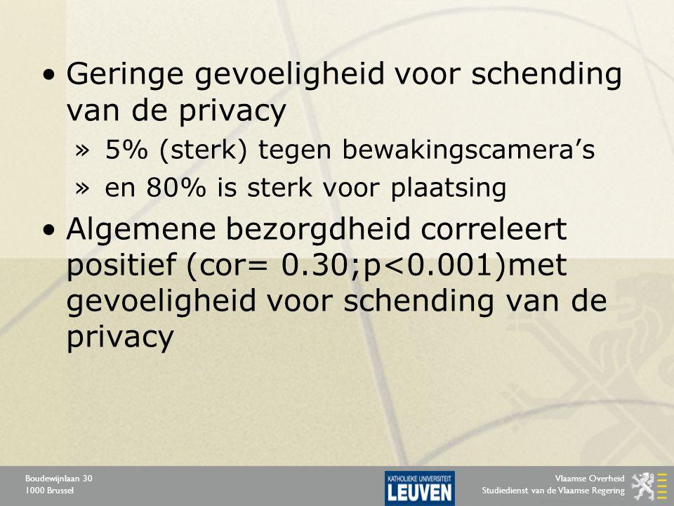 Vlaamse Overheid Studiedienst van de Vlaamse Regering Boudewijnlaan 30 1000 Brussel Geringe gevoeligheid voor schending van de privacy » 5% (sterk) te