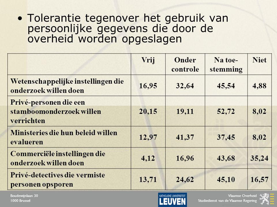 Vlaamse Overheid Studiedienst van de Vlaamse Regering Boudewijnlaan 30 1000 Brussel Tolerantie tegenover het gebruik van persoonlijke gegevens die doo