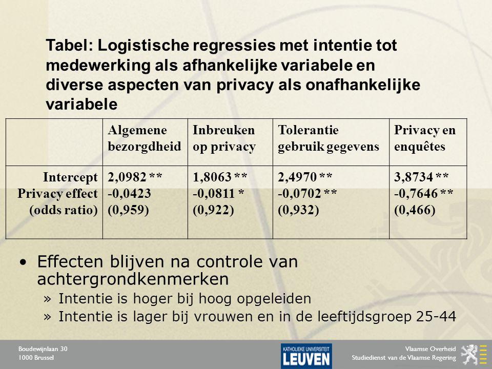 Vlaamse Overheid Studiedienst van de Vlaamse Regering Boudewijnlaan 30 1000 Brussel Tabel: Logistische regressies met intentie tot medewerking als afh