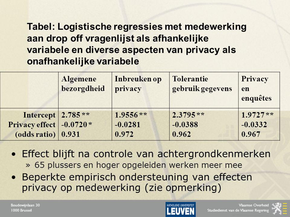 Vlaamse Overheid Studiedienst van de Vlaamse Regering Boudewijnlaan 30 1000 Brussel Tabel: Logistische regressies met medewerking aan drop off vragenl