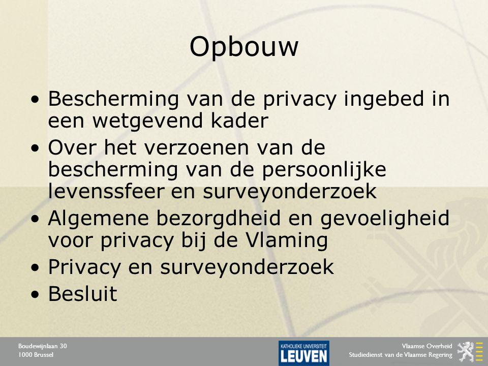 Vlaamse Overheid Studiedienst van de Vlaamse Regering Boudewijnlaan 30 1000 Brussel Opbouw Bescherming van de privacy ingebed in een wetgevend kader O