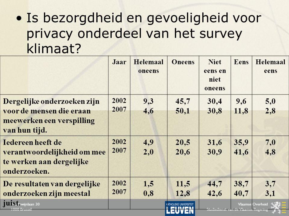 Vlaamse Overheid Studiedienst van de Vlaamse Regering Boudewijnlaan 30 1000 Brussel Is bezorgdheid en gevoeligheid voor privacy onderdeel van het surv