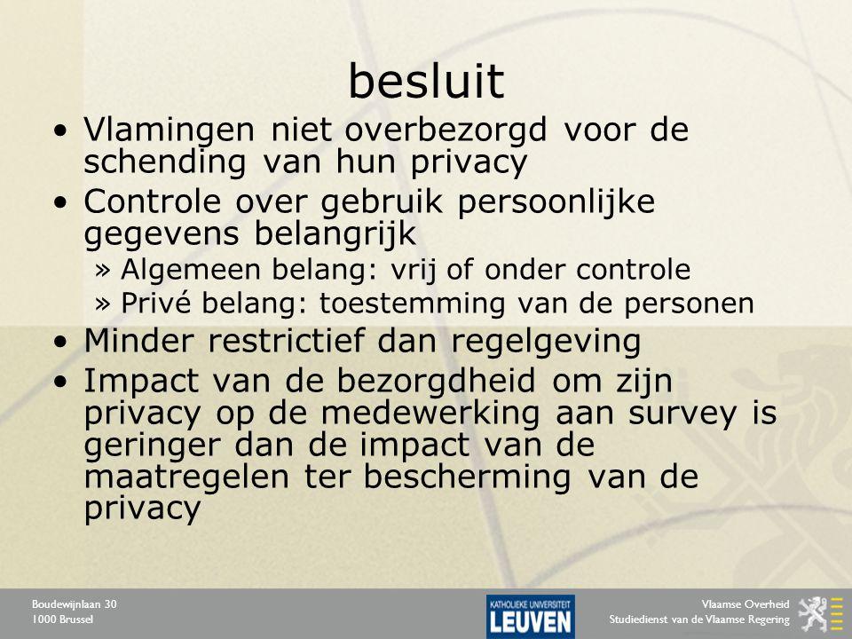 Vlaamse Overheid Studiedienst van de Vlaamse Regering Boudewijnlaan 30 1000 Brussel besluit Vlamingen niet overbezorgd voor de schending van hun priva