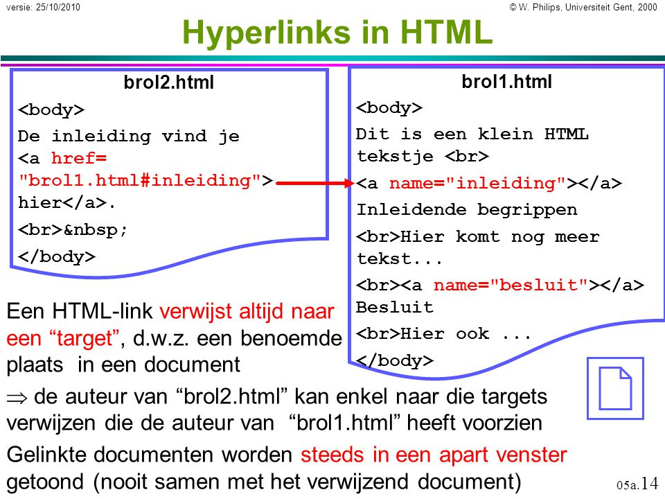 © W. Philips, Universiteit Gent, 2000versie: 25/10/2010 05a. 14 Hyperlinks in HTML brol2.html De inleiding vind je hier. brol1.html Dit is een klein H