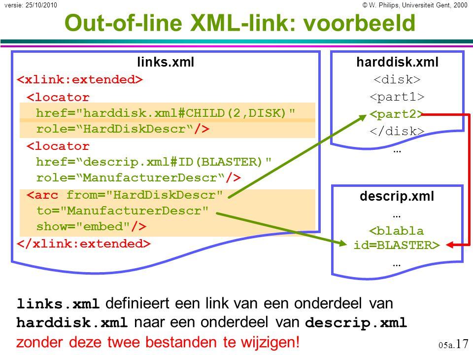 © W. Philips, Universiteit Gent, 2000versie: 25/10/2010 05a. 17 Out-of-line XML-link: voorbeeld links.xml definieert een link van een onderdeel van ha