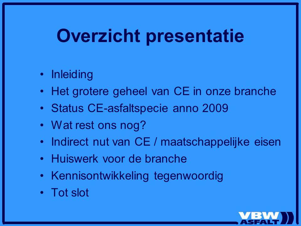 Overzicht presentatie Inleiding Het grotere geheel van CE in onze branche Status CE-asfaltspecie anno 2009 Wat rest ons nog.