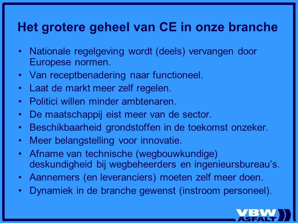 Het grotere geheel van CE in onze branche Nationale regelgeving wordt (deels) vervangen door Europese normen.