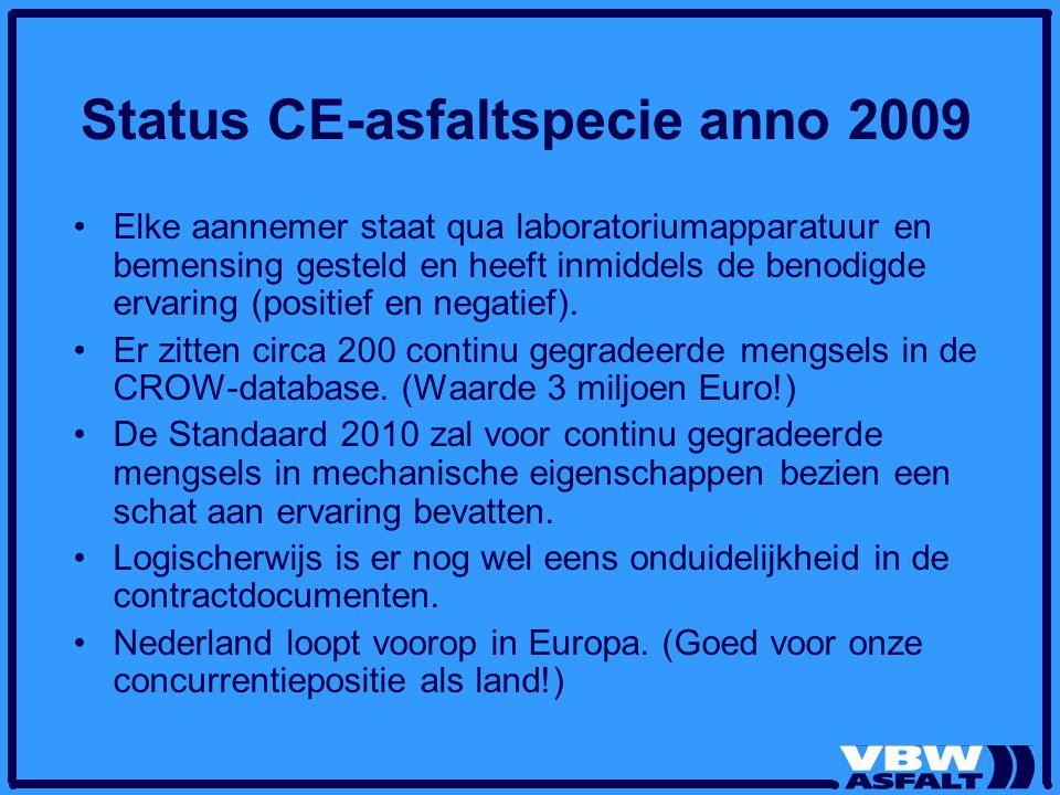 Status CE-asfaltspecie anno 2009 Elke aannemer staat qua laboratoriumapparatuur en bemensing gesteld en heeft inmiddels de benodigde ervaring (positief en negatief).