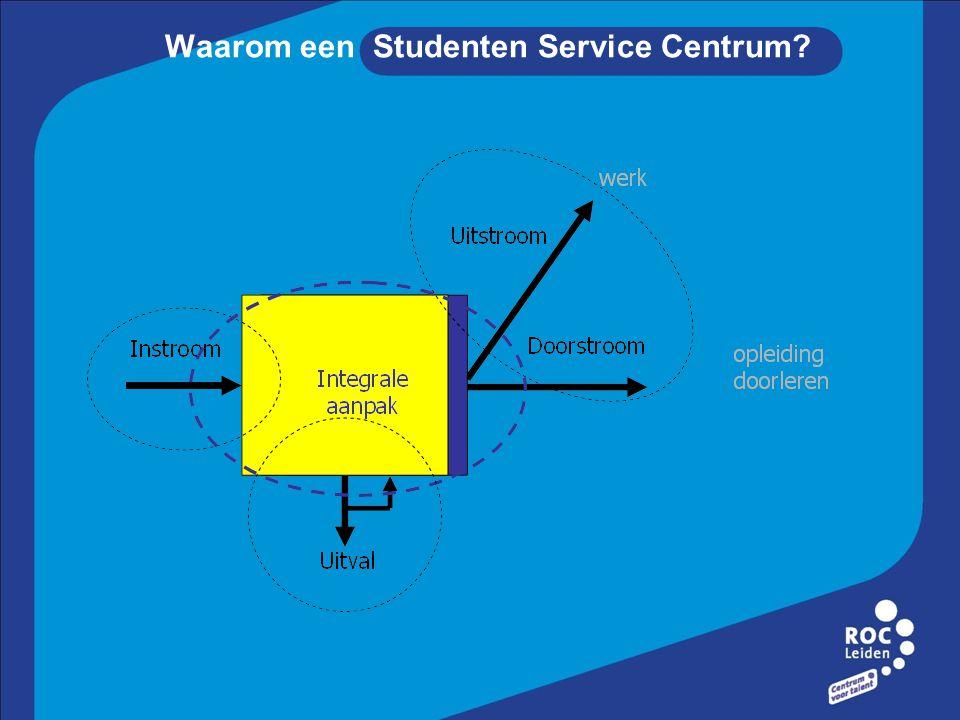 Waarom een Studenten Service Centrum