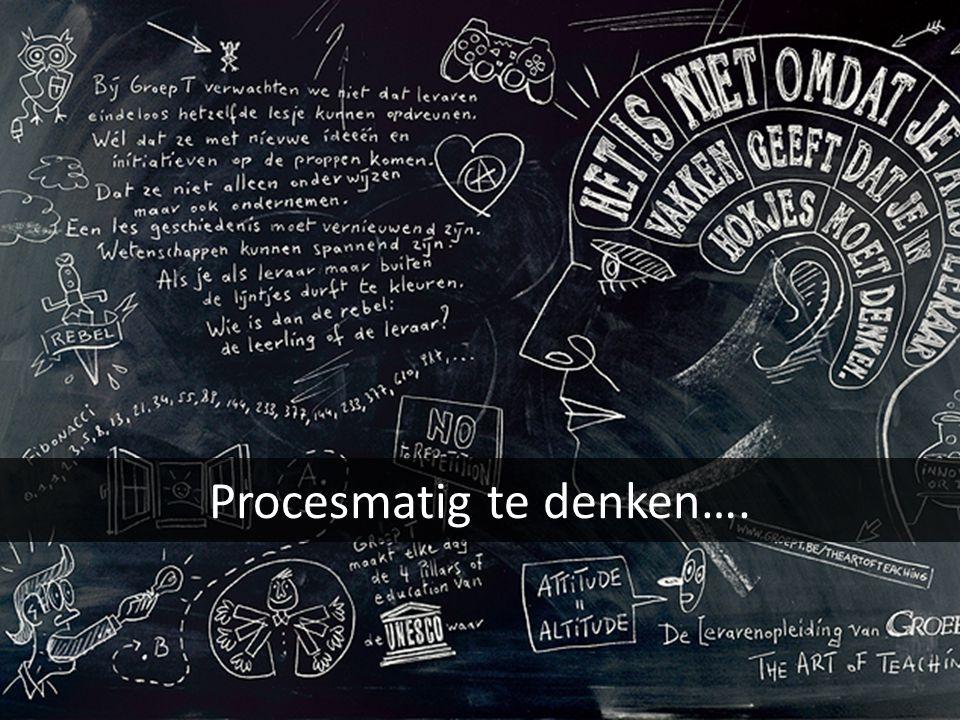 Procesmatig te denken….