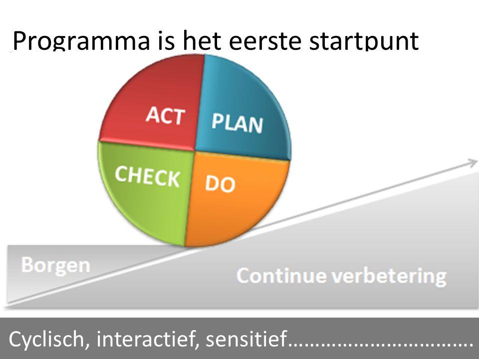 Programma is het eerste startpunt Cyclisch, interactief, sensitief…………………………….