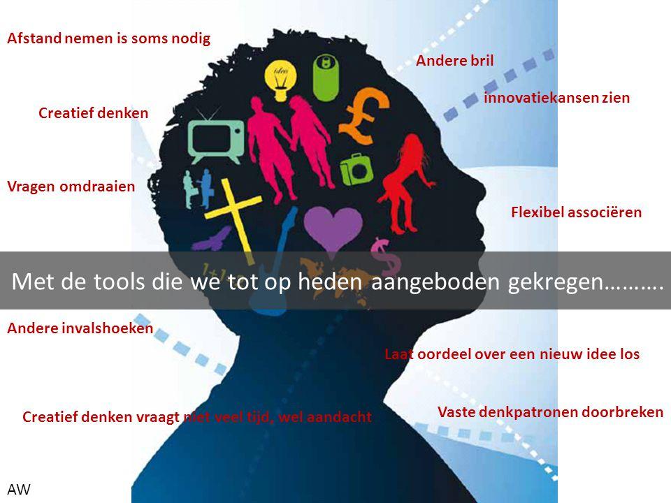 Creatief denken innovatiekansen zien Andere bril Laat oordeel over een nieuw idee los Andere invalshoeken Creatief denken vraagt niet veel tijd, wel a