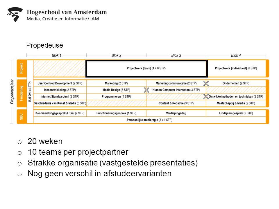Propedeuse o 20 weken o 10 teams per projectpartner o Strakke organisatie (vastgestelde presentaties) o Nog geen verschil in afstudeervarianten