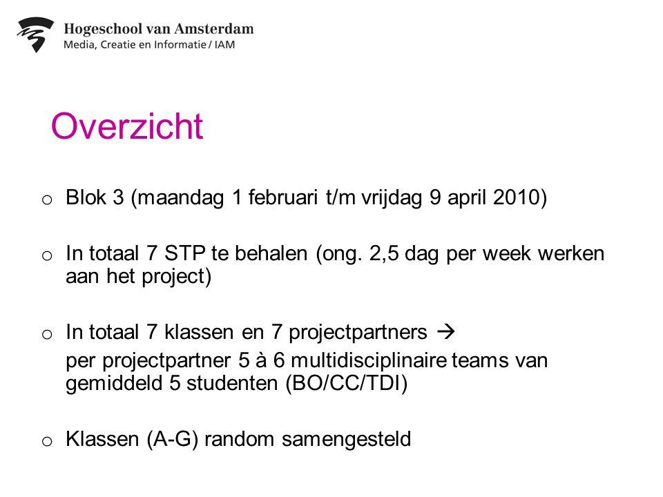 Overzicht o Blok 3 (maandag 1 februari t/m vrijdag 9 april 2010) o In totaal 7 STP te behalen (ong. 2,5 dag per week werken aan het project) o In tota