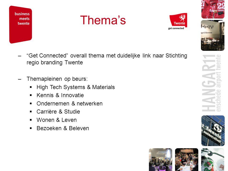 Doelstellingen kwantitatief – 150 deelnemers cq standhouders – Deelname 30 topbedrijven uit de regio – Deelname minimaal 10 topbedrijven van buiten de regio – Diversiteit aan deelnemende bedrijven uit alle segmenten – Deelname strategische partners zoals: Regio Branding Twente, gemeenten, Provincie Overijssel, Universiteit Twente, Saxion, ROC, KvK, Innovatie Platform Twente, VNO-NCW, IKT, WTC, Technologie Kring Twente, Mesa+ – 5000 kwalitatieve bezoekers aan het evenement, waarvan 20% buiten de regio – 500 deelnemers aan lezingen en/of seminars – Programma voor alumni van Universiteit Twente – Exposure BMT buiten de regio via Wegener NieuwsMedia – Exposure tijdens Business Meeting Brabant