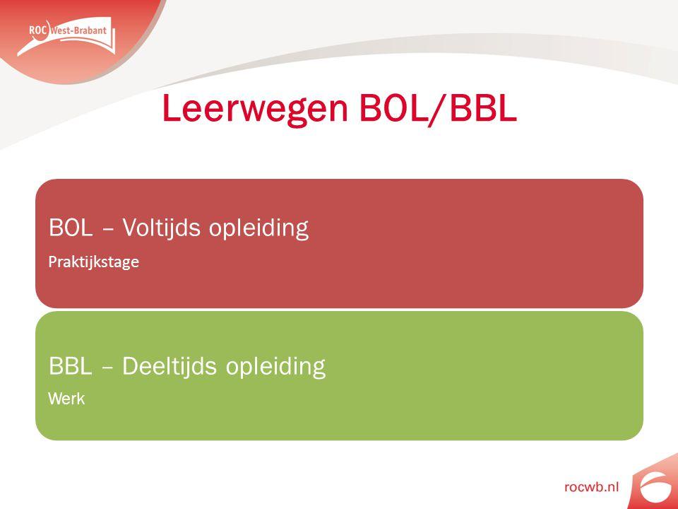 BOL – Voltijds opleiding Praktijkstage BBL – Deeltijds opleiding Werk Leerwegen BOL/BBL