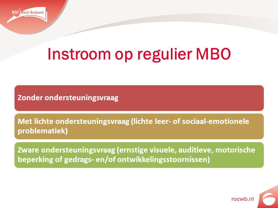 Instroom op regulier MBO Zonder ondersteuningsvraag Met lichte ondersteuningsvraag (lichte leer- of sociaal-emotionele problematiek) Zware ondersteuningsvraag (ernstige visuele, auditieve, motorische beperking of gedrags- en/of ontwikkelingsstoornissen)