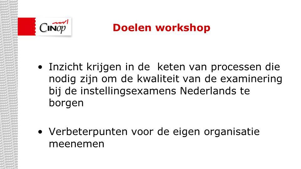 Doelen workshop Inzicht krijgen in de keten van processen die nodig zijn om de kwaliteit van de examinering bij de instellingsexamens Nederlands te bo